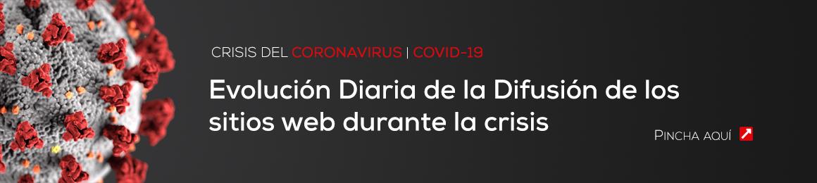 Tráfico Web durante la crisis del Coronavirus COVID19